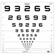 Logmar 4m ETDRS Number Chart