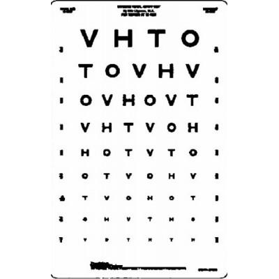 Translucent Distance Chart 3m VHTO