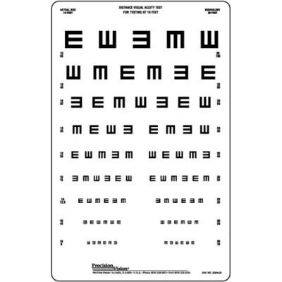Translucent Distance Chart 3m Illiterate E