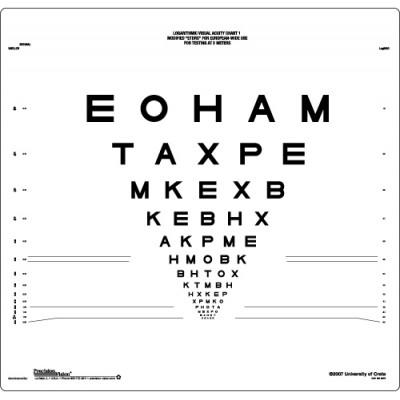 Modified ETDRS European Logmar 3m Chart 1