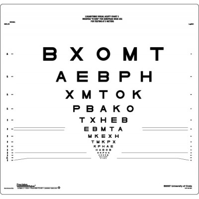 Modified ETDRS European Logmar 3m Chart 3